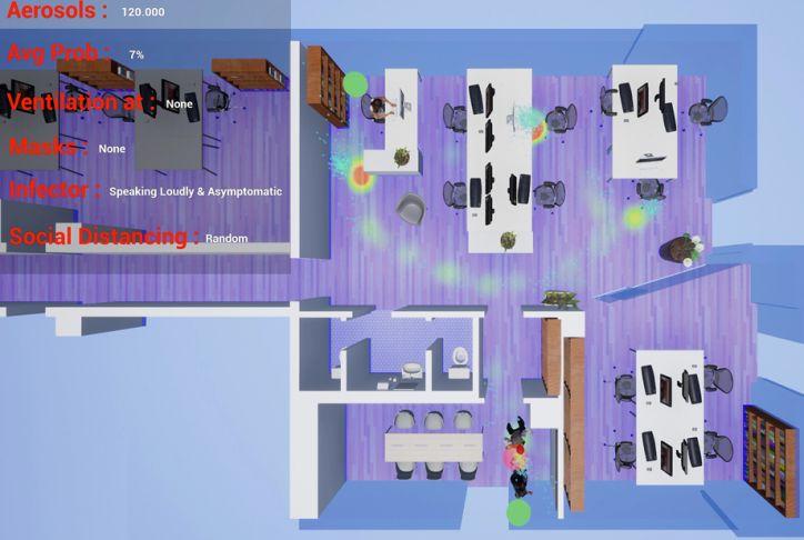 Covid Simulation